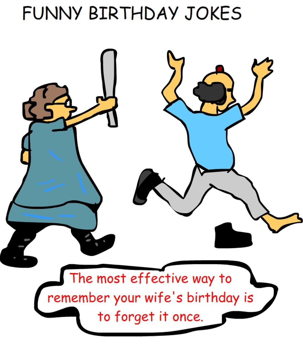 Funny Birthday Wishes And Messages For Friends