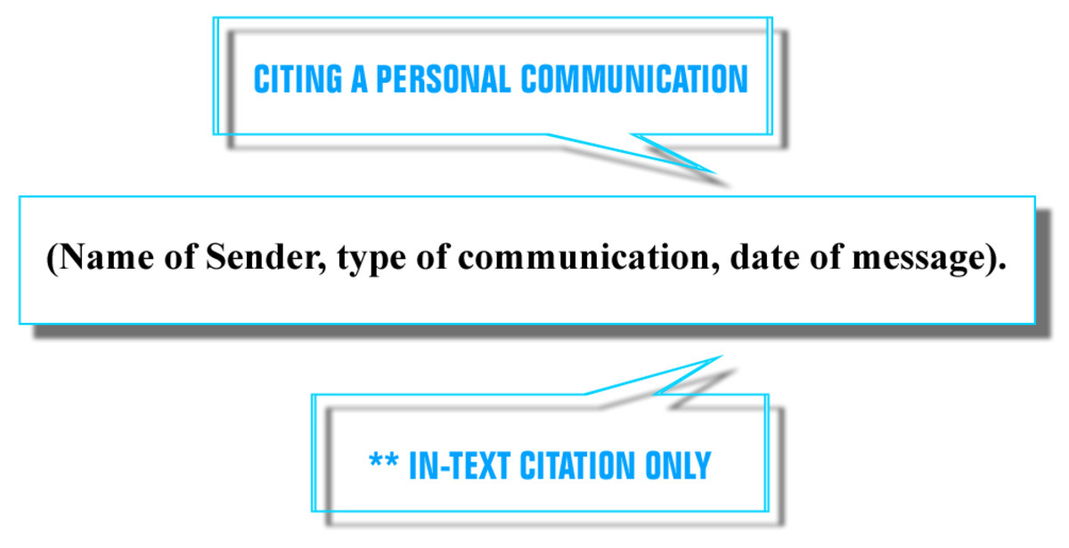 citing-online-sources-in-apa-style