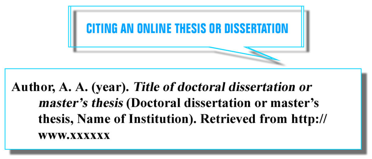 CITING AN ONLINE THESIS