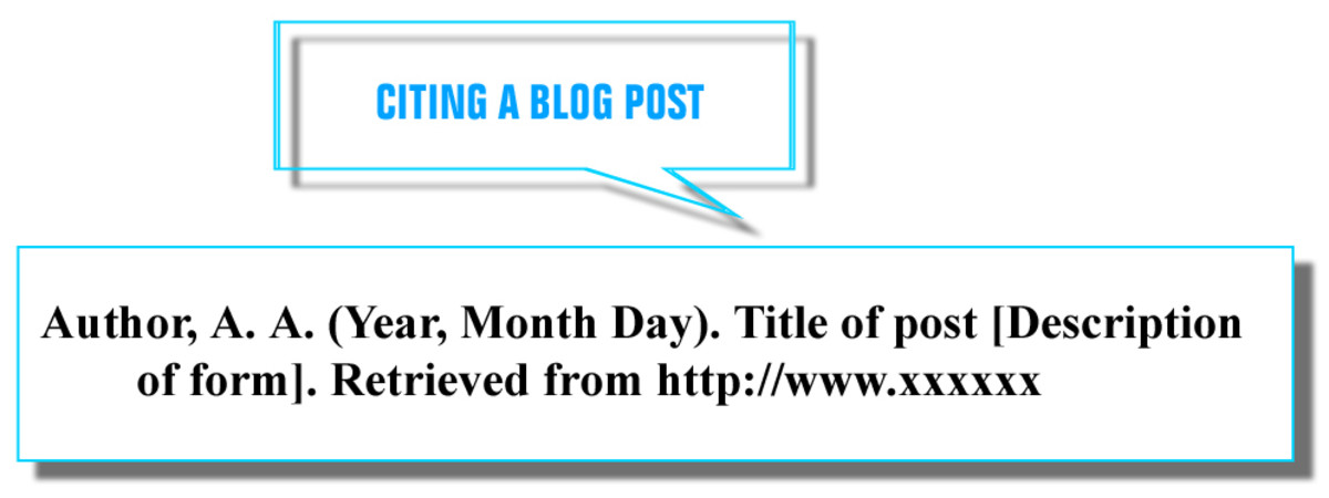 CITING A BLOG POST