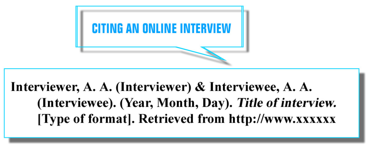 CITING AN ONLINE INTERVIEW