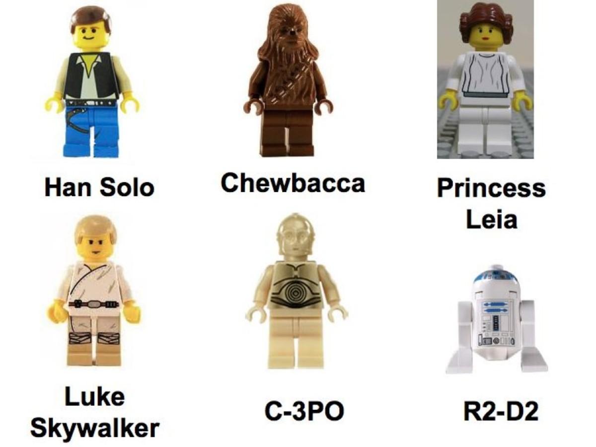 Lego Star Wars Millennium Falcon 7190 Minifigures