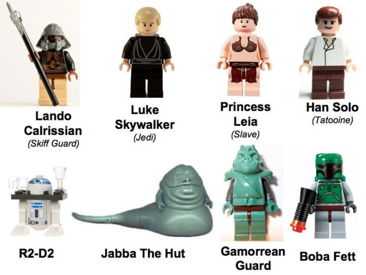 Lego Star Wars Jabba's Sail Barge 6210 Minifigures