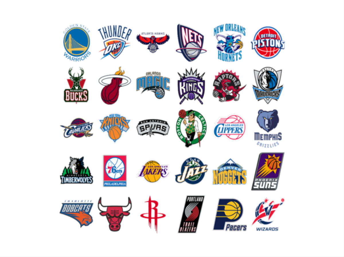 The History of Your Favorite Sport Team's Name: NBA Western Conference