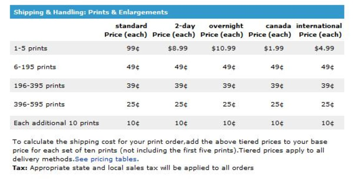 Shipping fees for prints charged by Snapfish are a little confusing to calculate. Basically, it is 99 cents for the first five photos, and each set of 10 prints thereafter is the price listed on the chart.