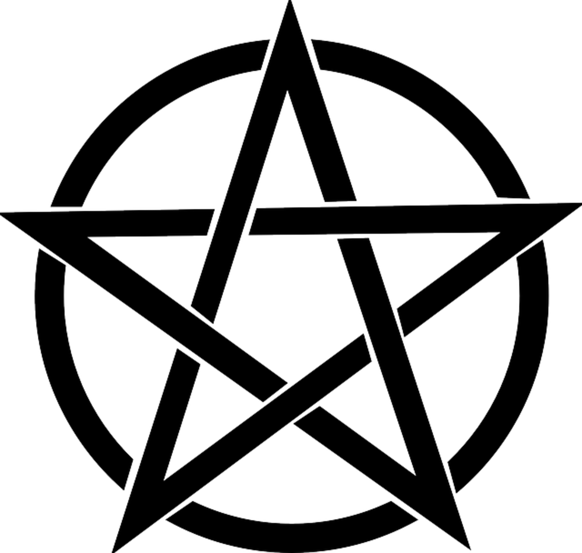 First Lesson in Wicca: What Wicca Is, and What Wicca Isn't