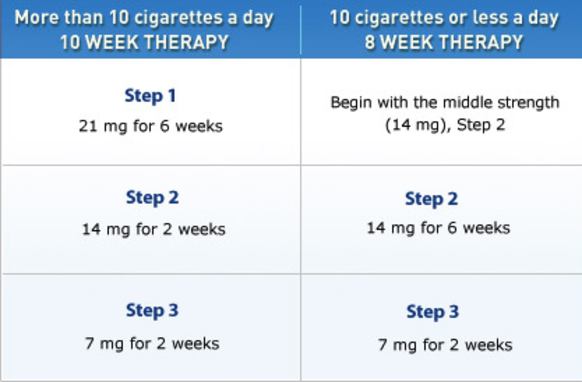 how-i-quit-smoking-using-the-nicoderm-cq-nicotine-patch