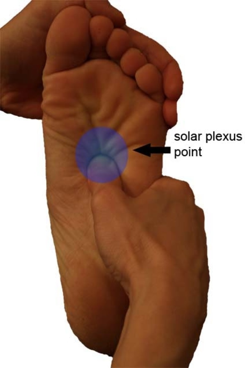 "Apply pressure to the ""Solar plexus"" for a few minutes for quick relief!"