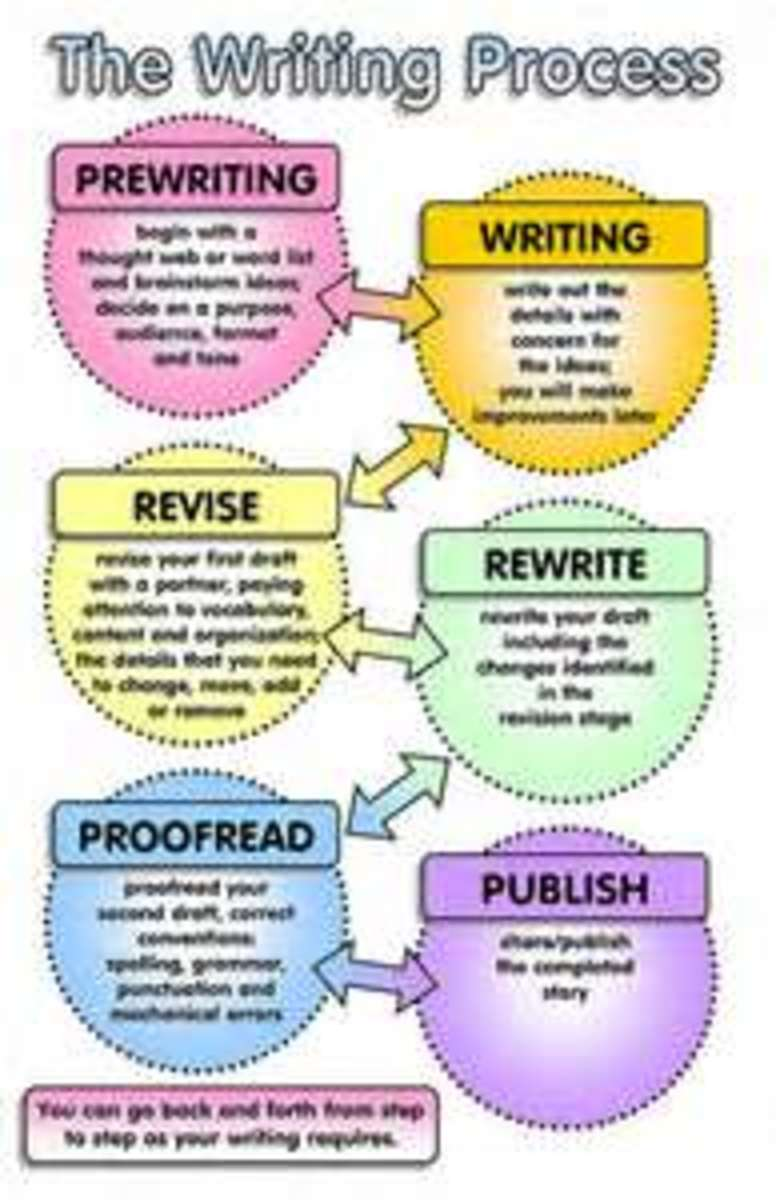 Twenty Writing Tips To Improve Your Writing
