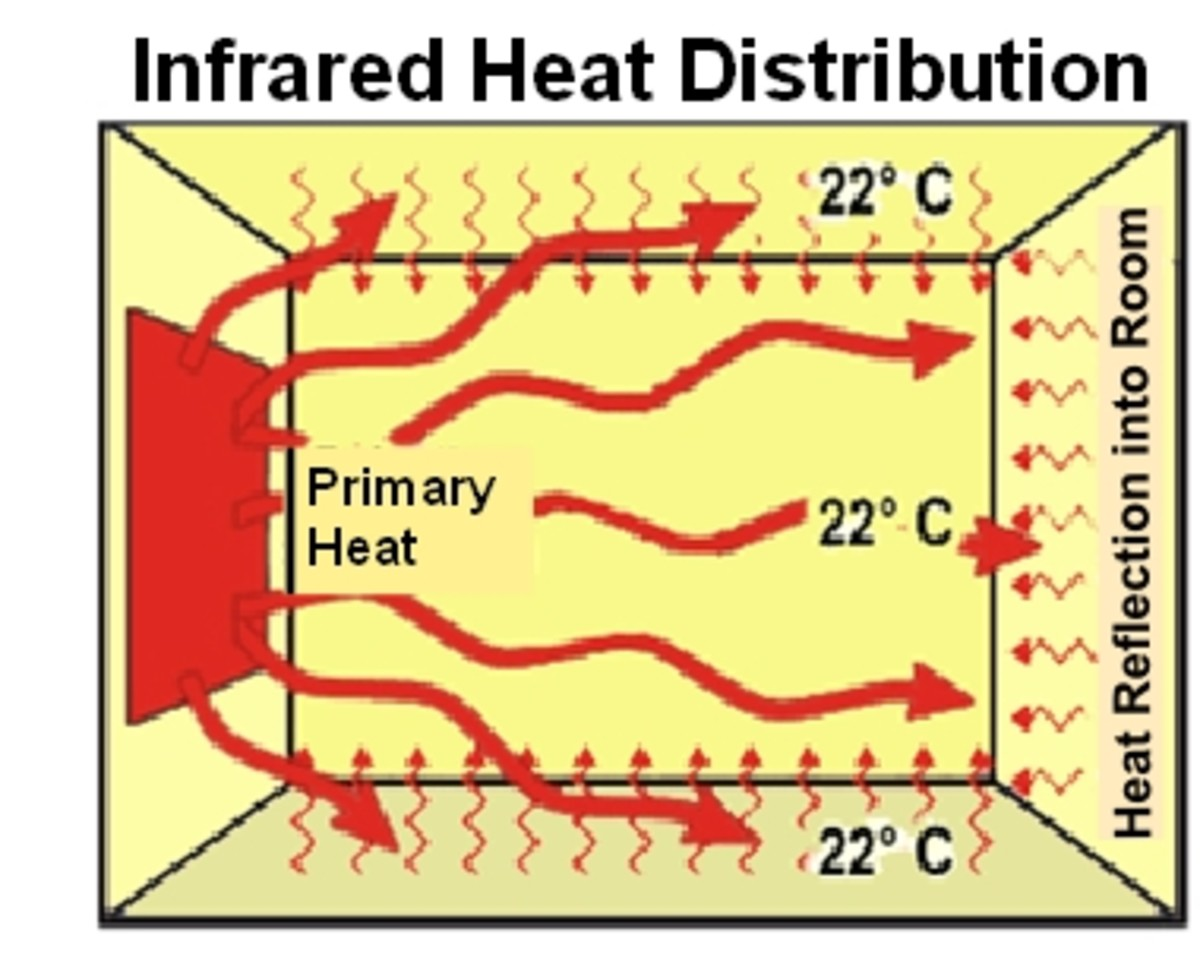 uses-hazards-and-applications-of-infrared-radiation
