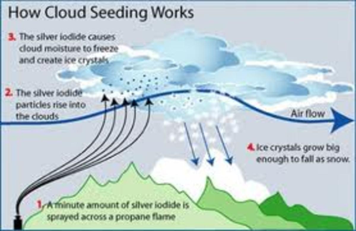 How Cloud Seeding Can Cause or Enhance Rainfall