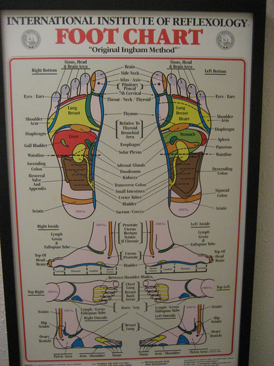 reflexology-and-fertility