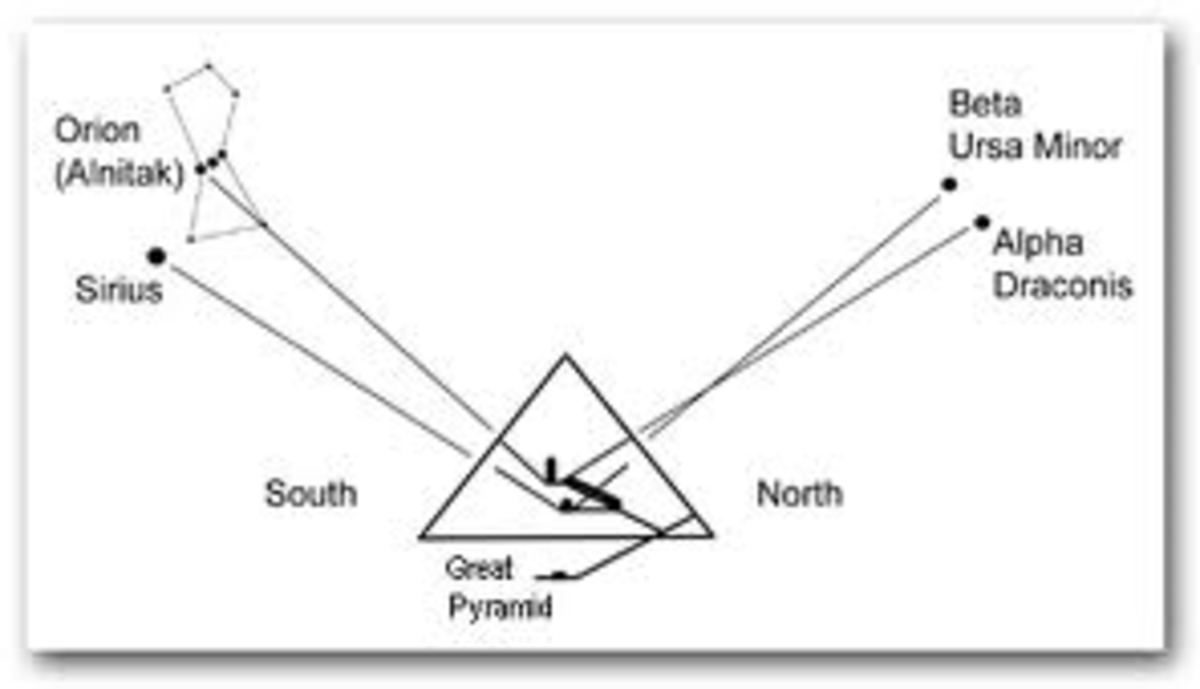 The Great Pyramid's star shafts