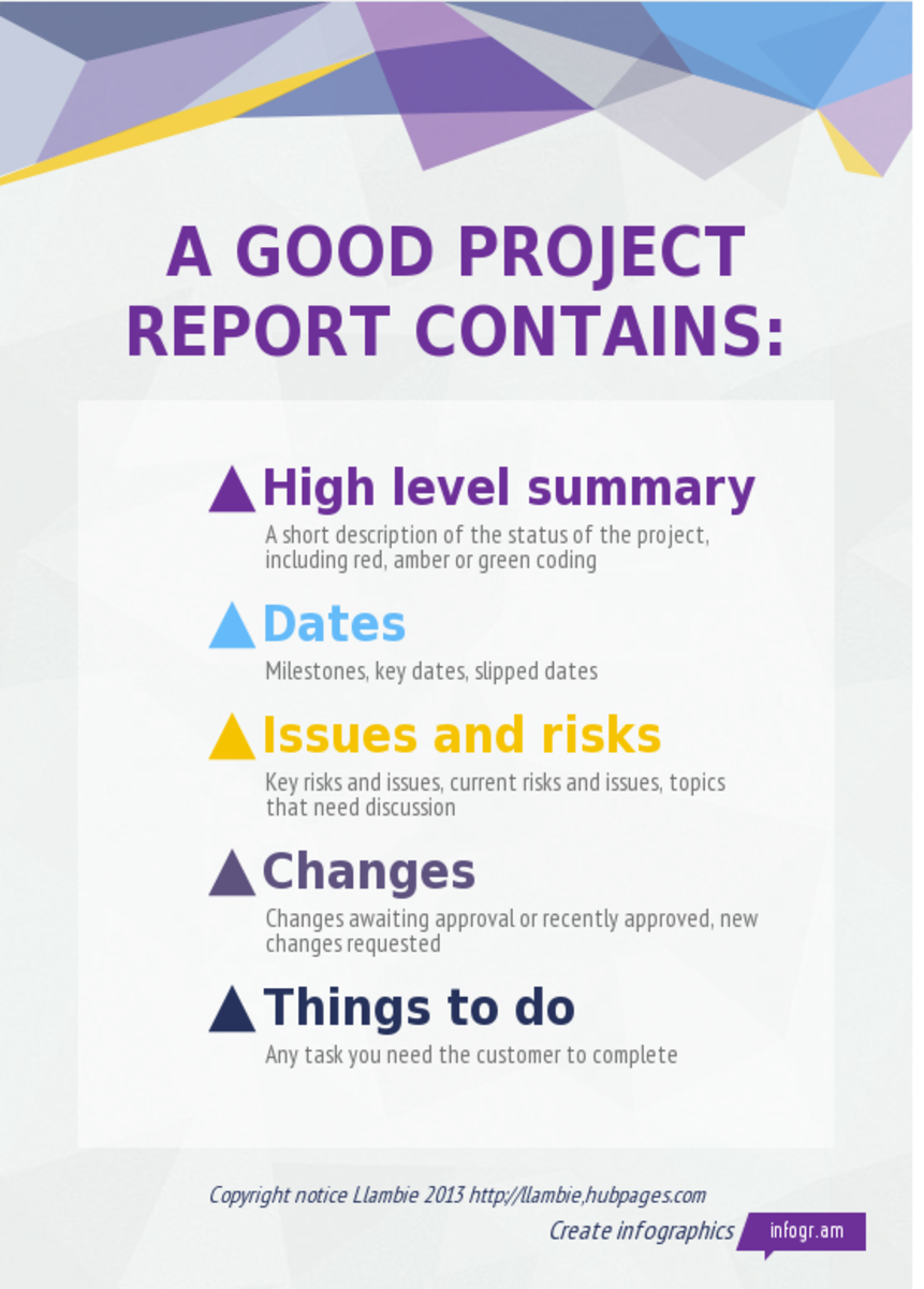 How to Write Excellent Project Reports