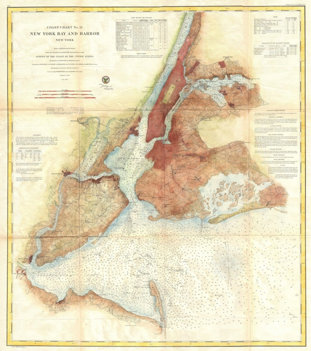 Map of the City of New York 1861