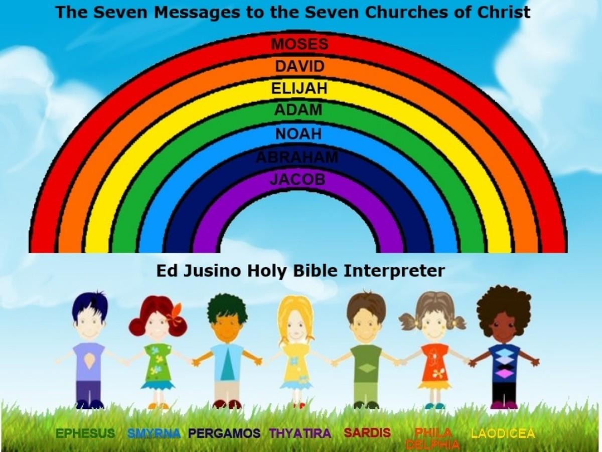 The Correct Interpretation of the Seven Messages from the Book of Revelation!
