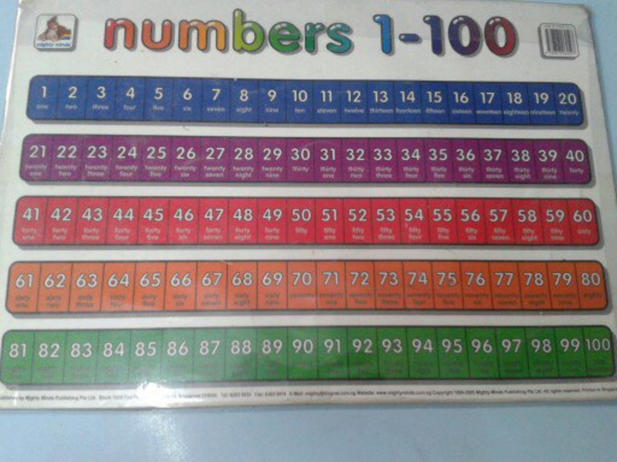 how-to-teach-numbers-to-young-kids