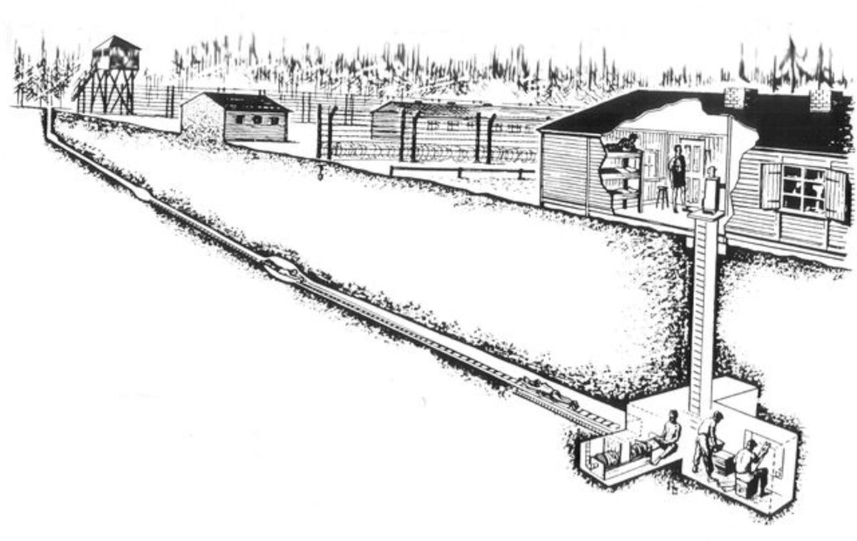 A diagram of Tunnel 3, 'Harry'. There were three tunnels in Roger Bushell's plan, 'Tom' and 'Dick' were the other two - if you know Brits this is an obvious choice of names