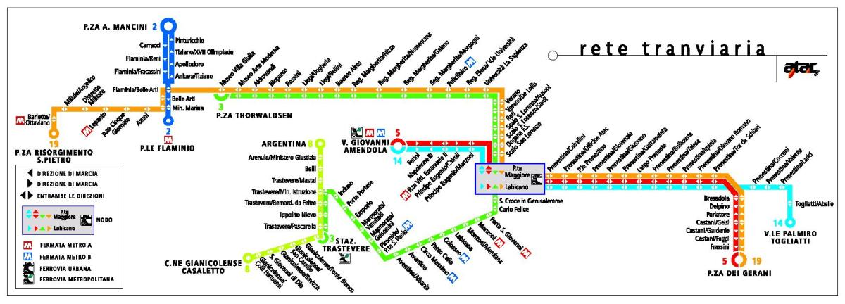 Rome Tram Network Map