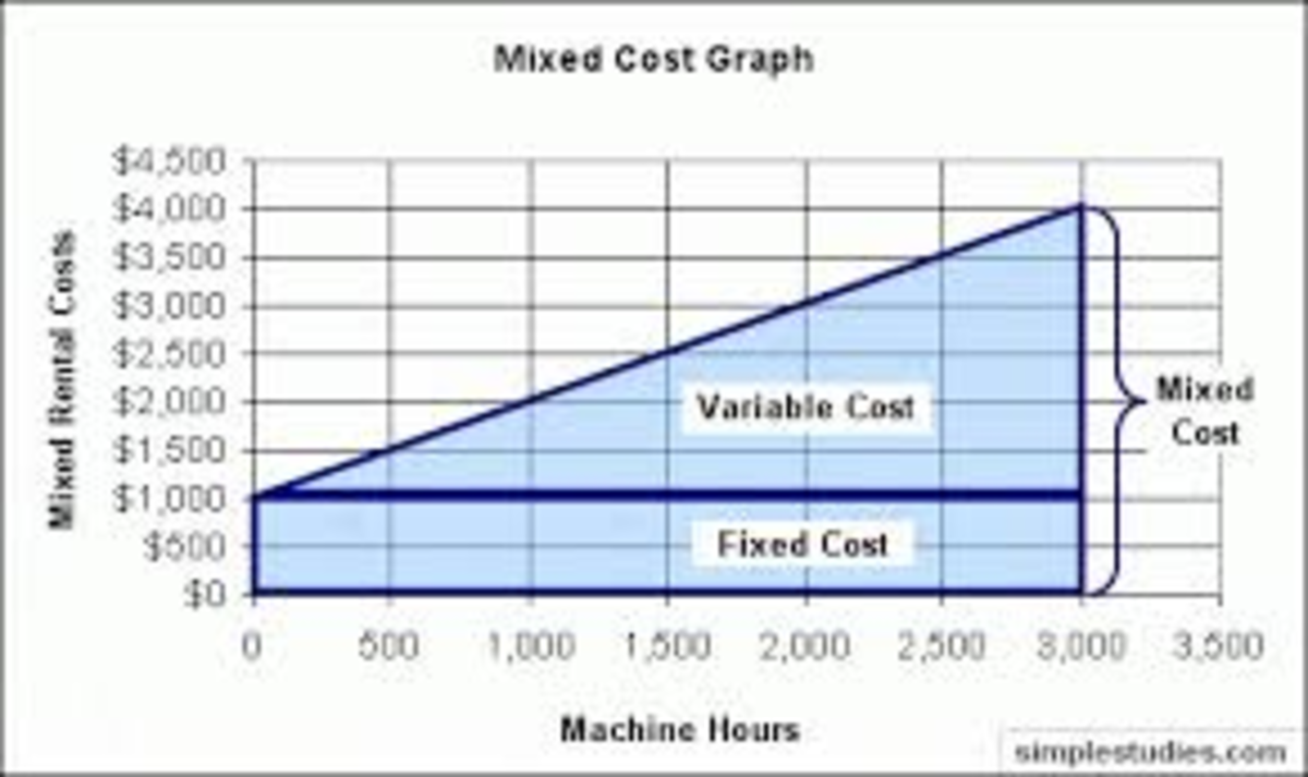manufacturing-cost-breakdown-pt-1