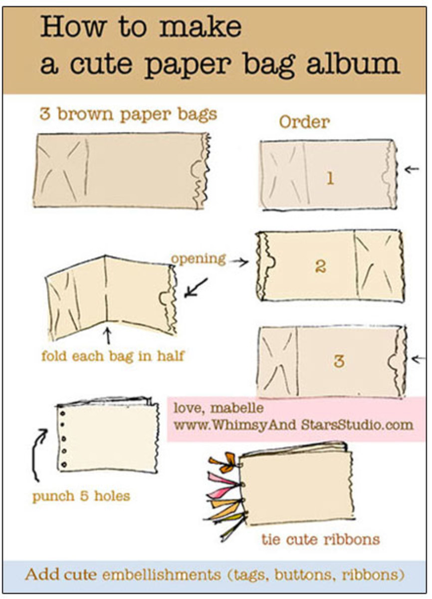 This shows how to place the bags an how to bind the album with rings/punch holes.