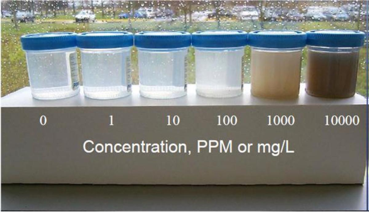 Visual illustration of contaminant concentration in parts per million (ppm)