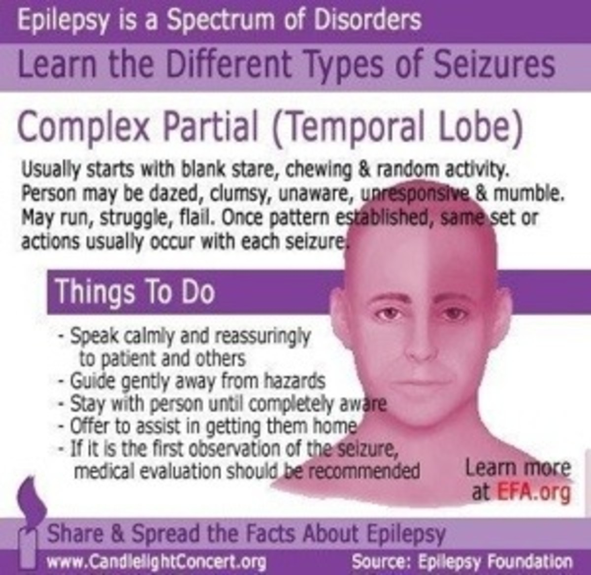 2 Objectives Recognize common seizure types and their possible ...