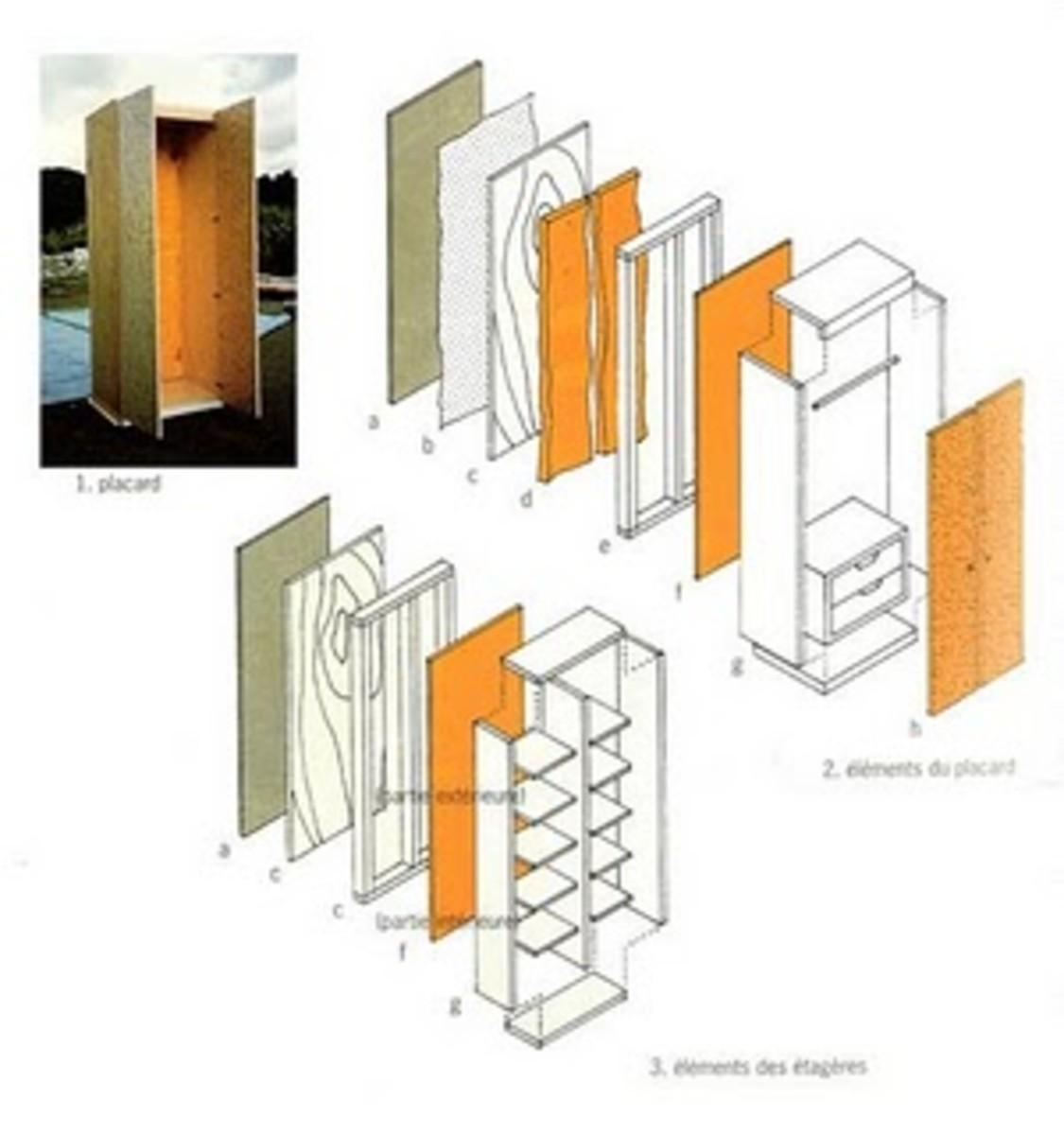 Furniture House single unit wardrobe