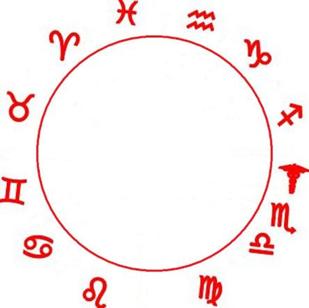 Novus Rota Astro Wheel