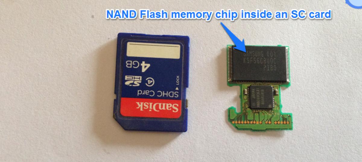 A NAND flash memory card