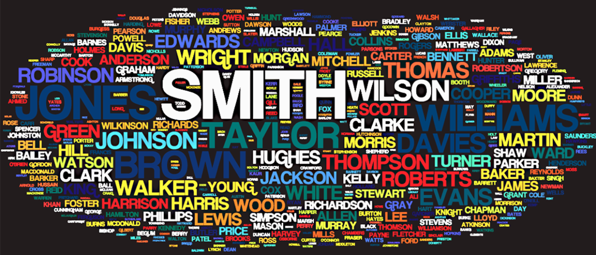 A visual map by James Cheshire to show the 500 most common surnames in the UK in 2001. (The size of the letters reflects the frequency of the surname) [15]