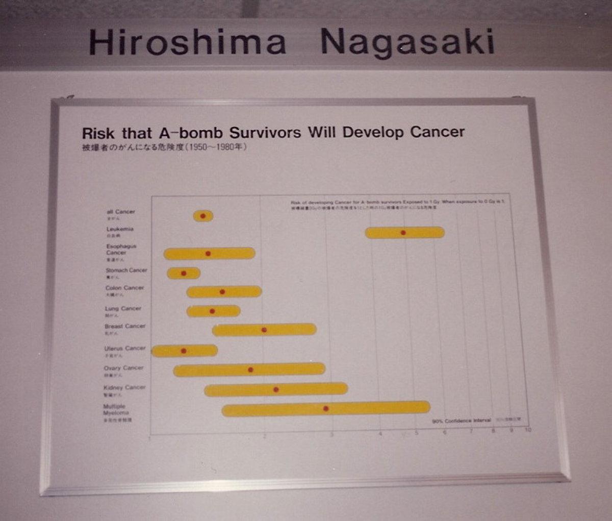Cancer statistics.