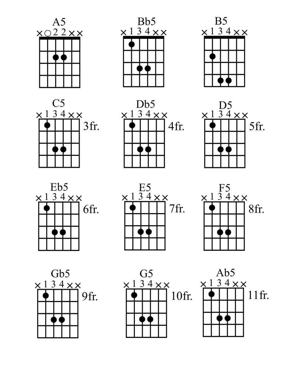 how to play power chords on guitar  u2022 chord diagrams  tab