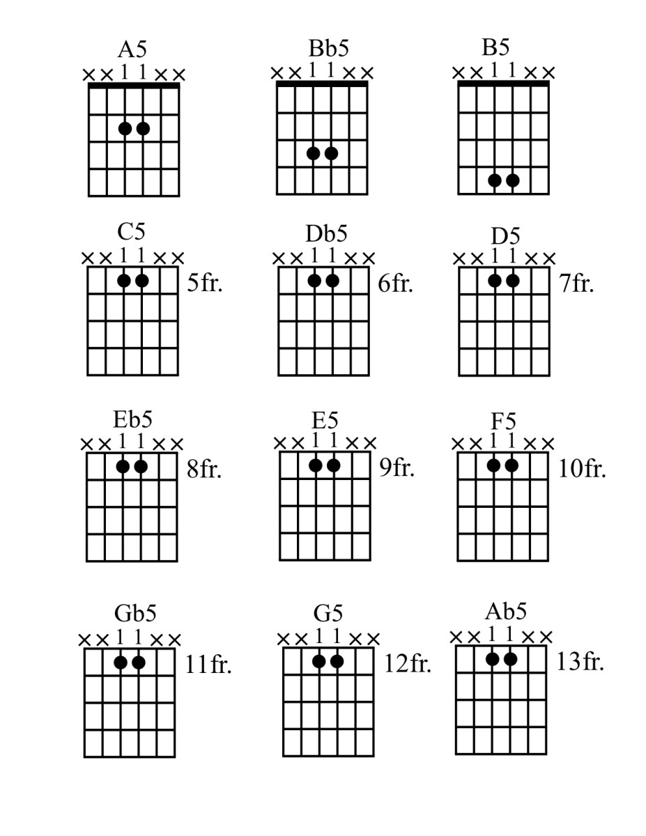 rock-guitar-lessons-how-to-play-power-chords-chord-diagrams-tab-videos-examples