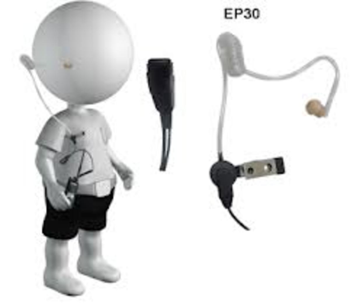 In this lesson, lapel speaker is used for outdoor activity and for playing necessary audio file.