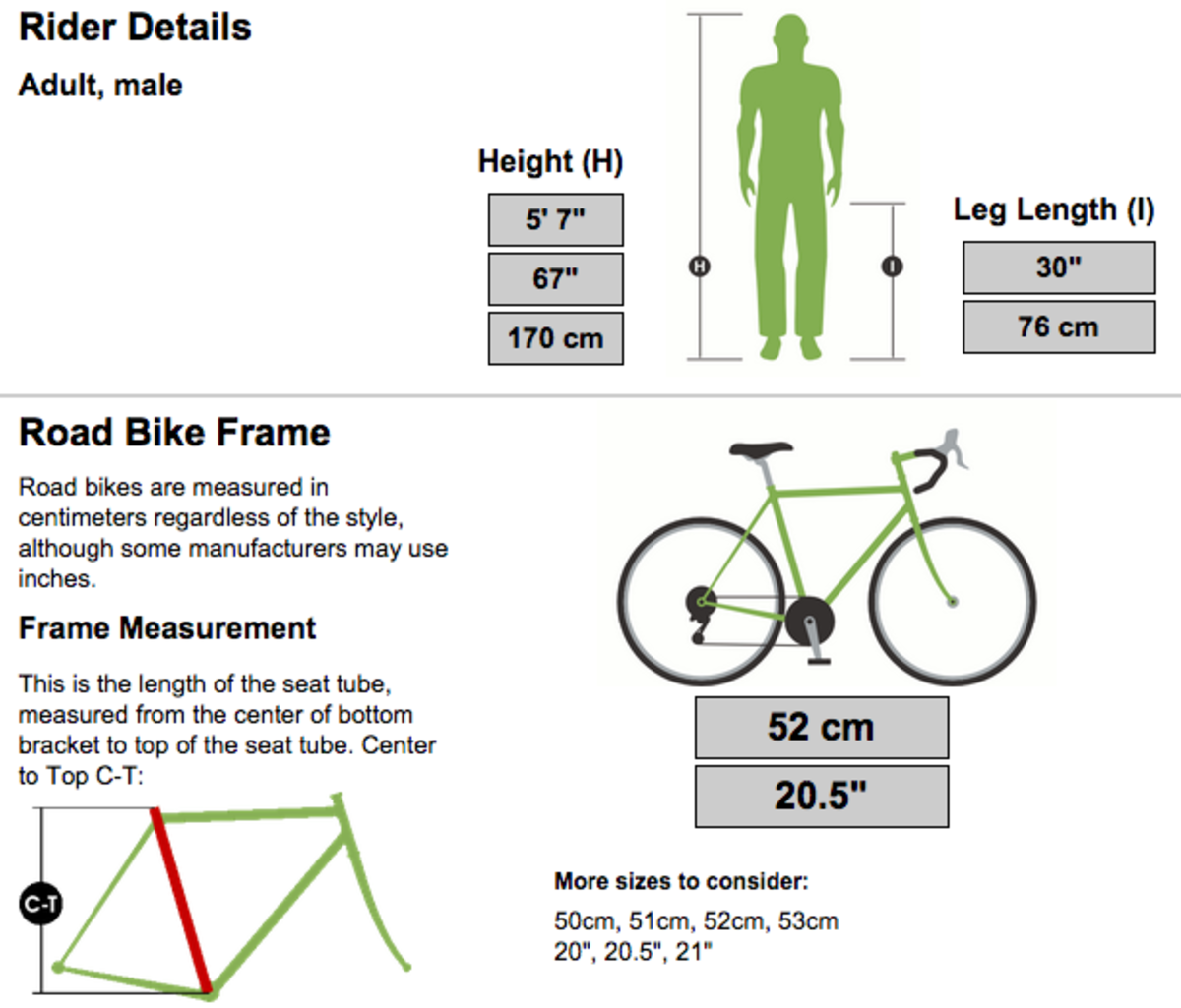 A handy online tool from eBicyces that gives you an idea of the frame size that will most likely fit.