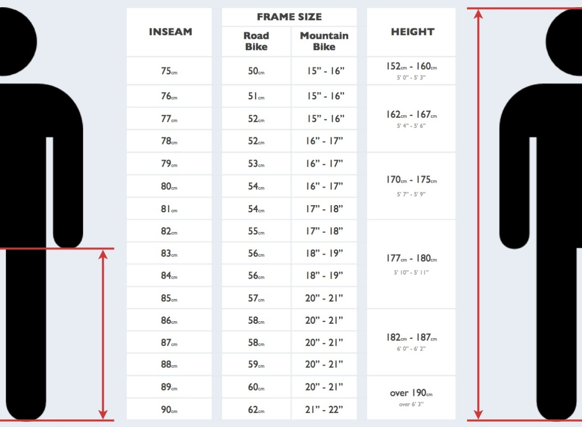 Another handy online sizing chart that will give you an idea of the size of bicycle you should be looking at.