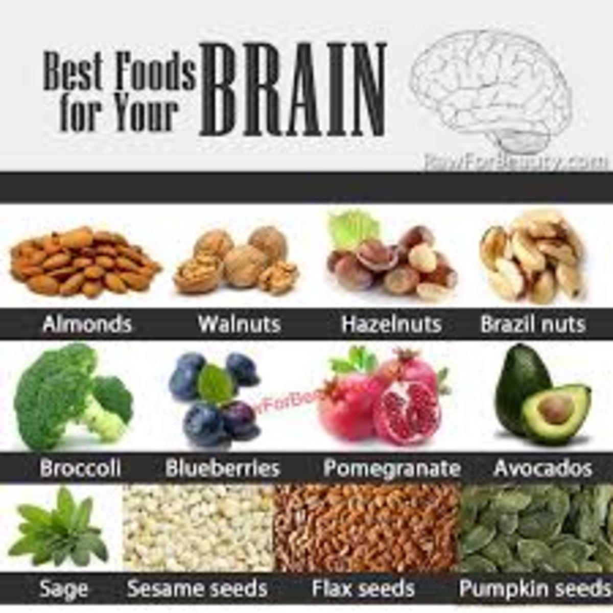 The brain needs the right nutrients for optimum mental performance and memory from quality fats like Omega-3, antioxidants, good carbohydrates, fiber and water.