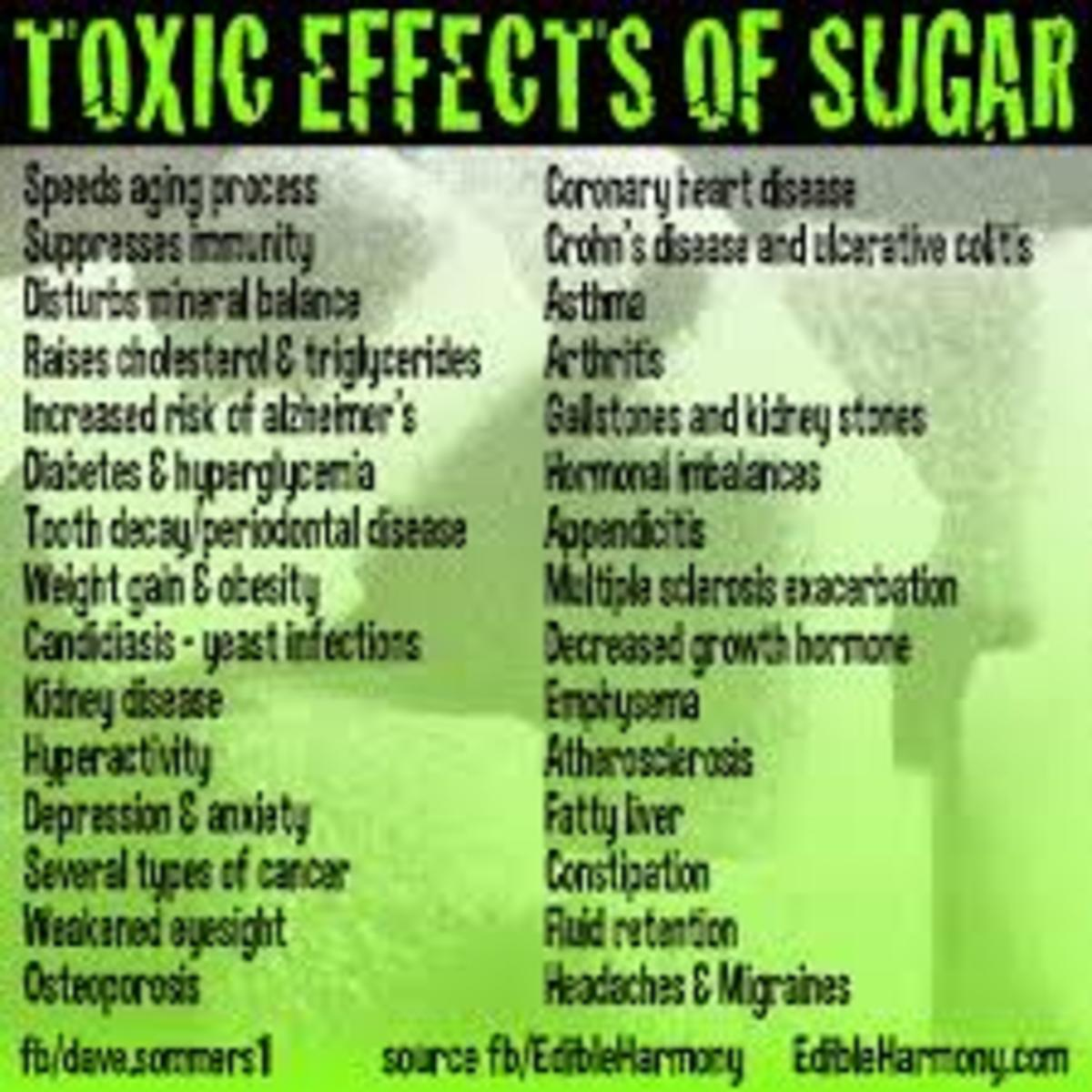 When fat is taken out of processed foods, sugar is added to give them flavor. Too much sugar consumption may not only lead to tooth decay and weight gain, it also increases the risk of many diseases.