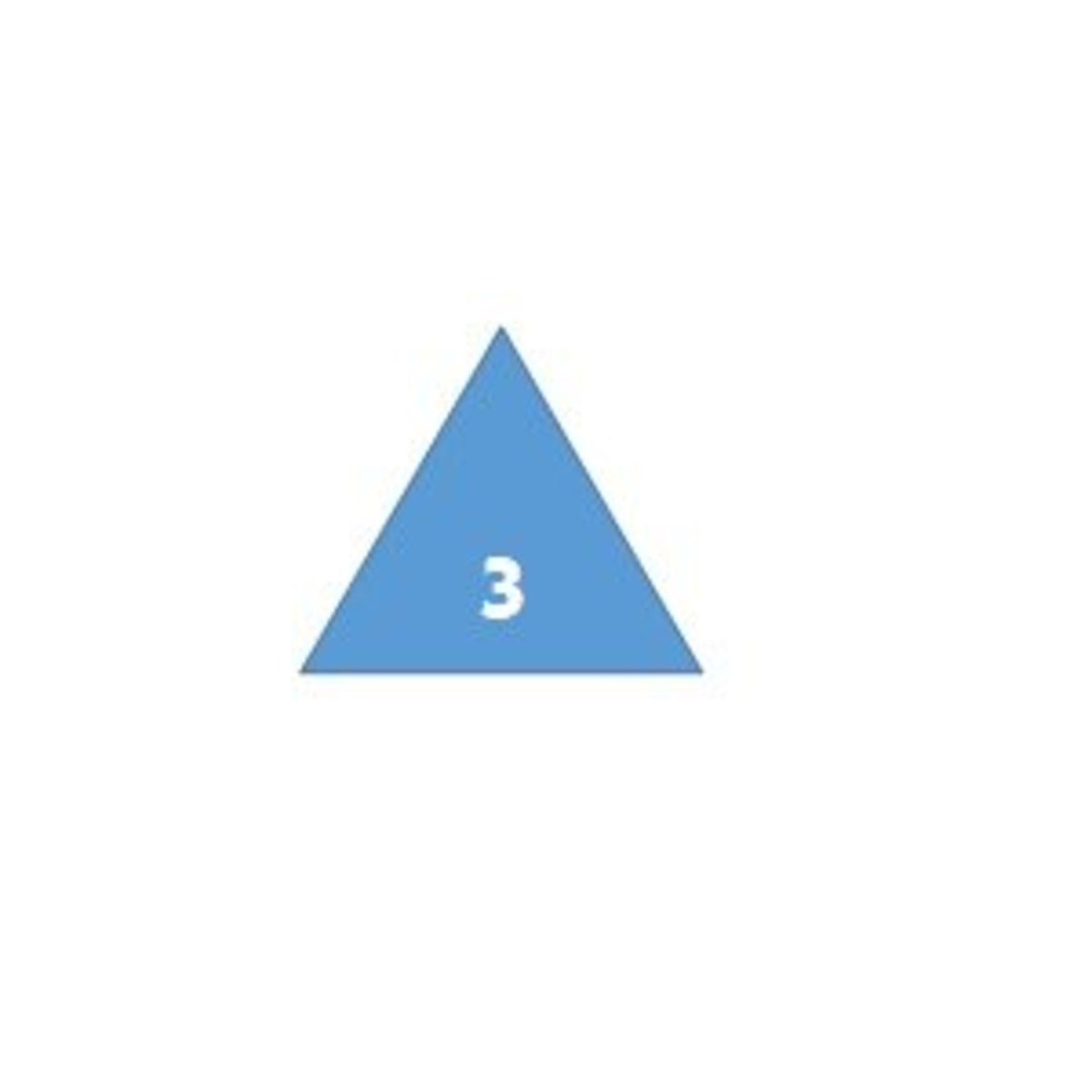 A triangle has 3 sides