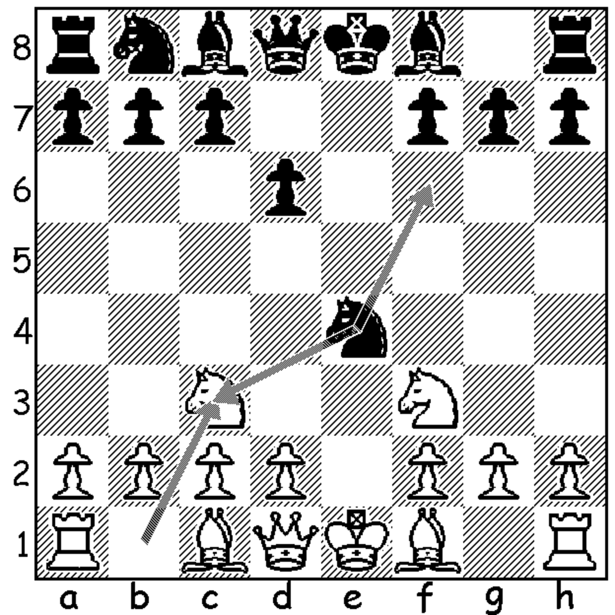 Position of the Nimzovich Attack variation in Petrov's Defense after the moves 1.e4 e5, 2.Nf3 Nf6, 3.Nxe5 d6, 4.Nf3 Nxe4, 5.Nc3. The move 5.Nc3 is shown by the lower arrow, and black's only two reasonable moves (5...Nxc3 and 5...Nf6) are shown also.