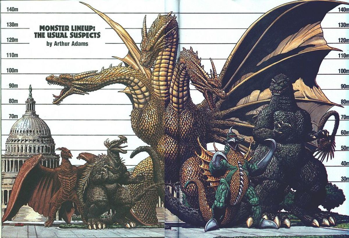 Which Godzilla Monster Are You?