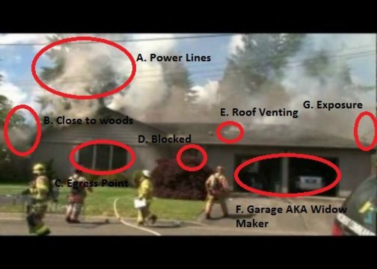 A. Powerlines, B. Close proximity to wooded area, C. Potential egress points, D. Blocked Egress, E. Roof self venting due to flame, F. Garage Doors, AKA widow makers, and finally G. Exposure concerns.