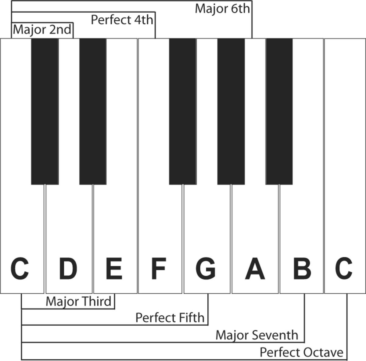 the-infinite-harmony-was-god-a-musician
