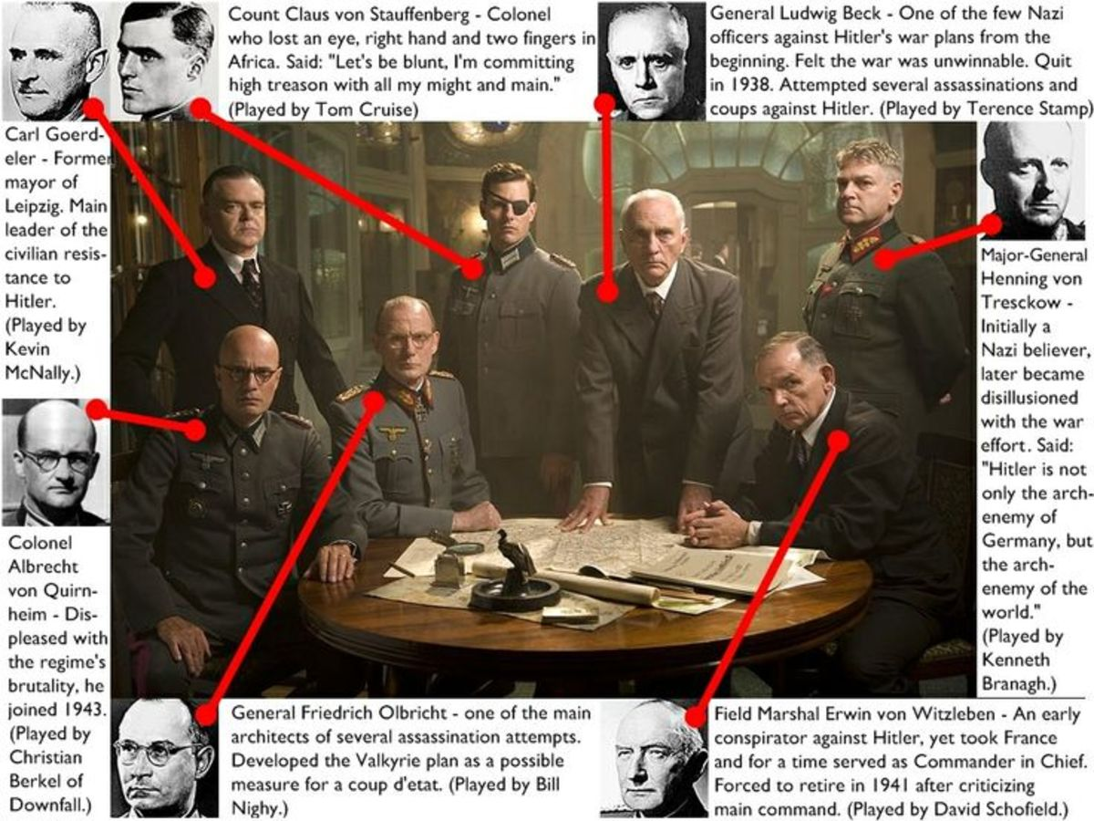 The men who were behind the plot