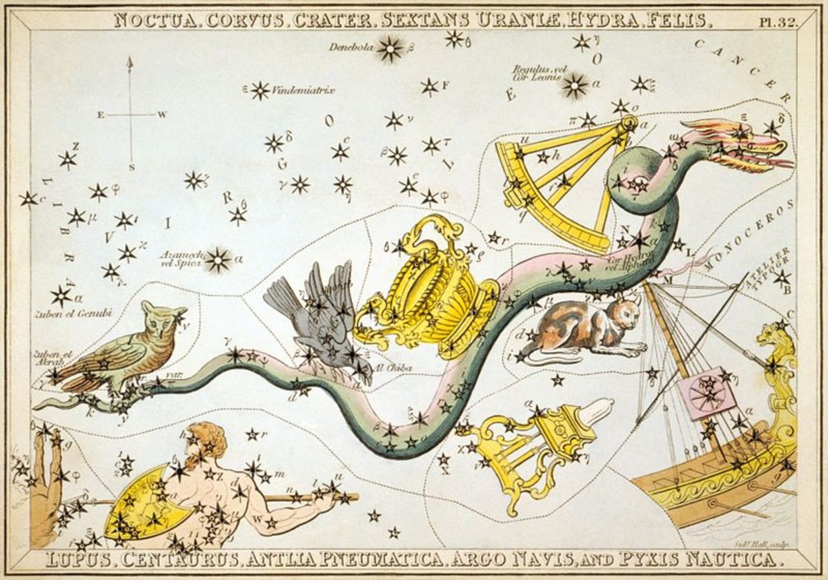 Jehoshaphat Aspin. London. Astronomical chart, Sidney Hall (1788–1831) Images from the Library of Congress