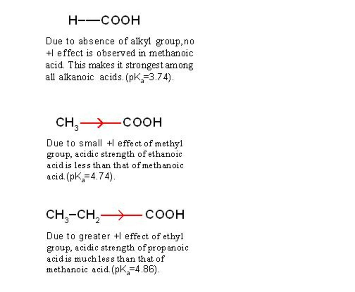 +I effect increases from hydrogen to methyl to ethyl group. This causes decrease in acidic strength of methanoic acid to ethanoic acid to propanoic acid.