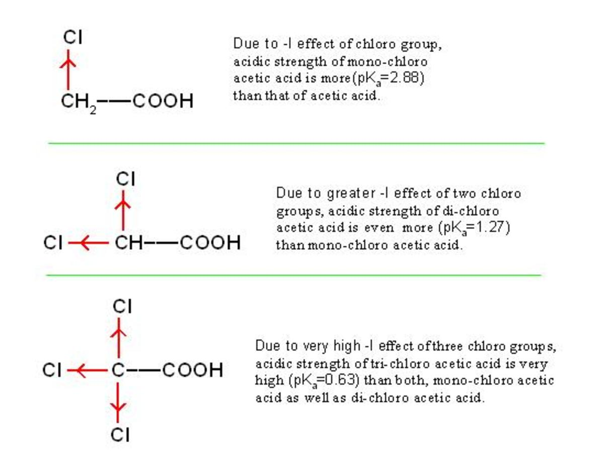 Increase in number of chloro groups results in increased acidic strength.
