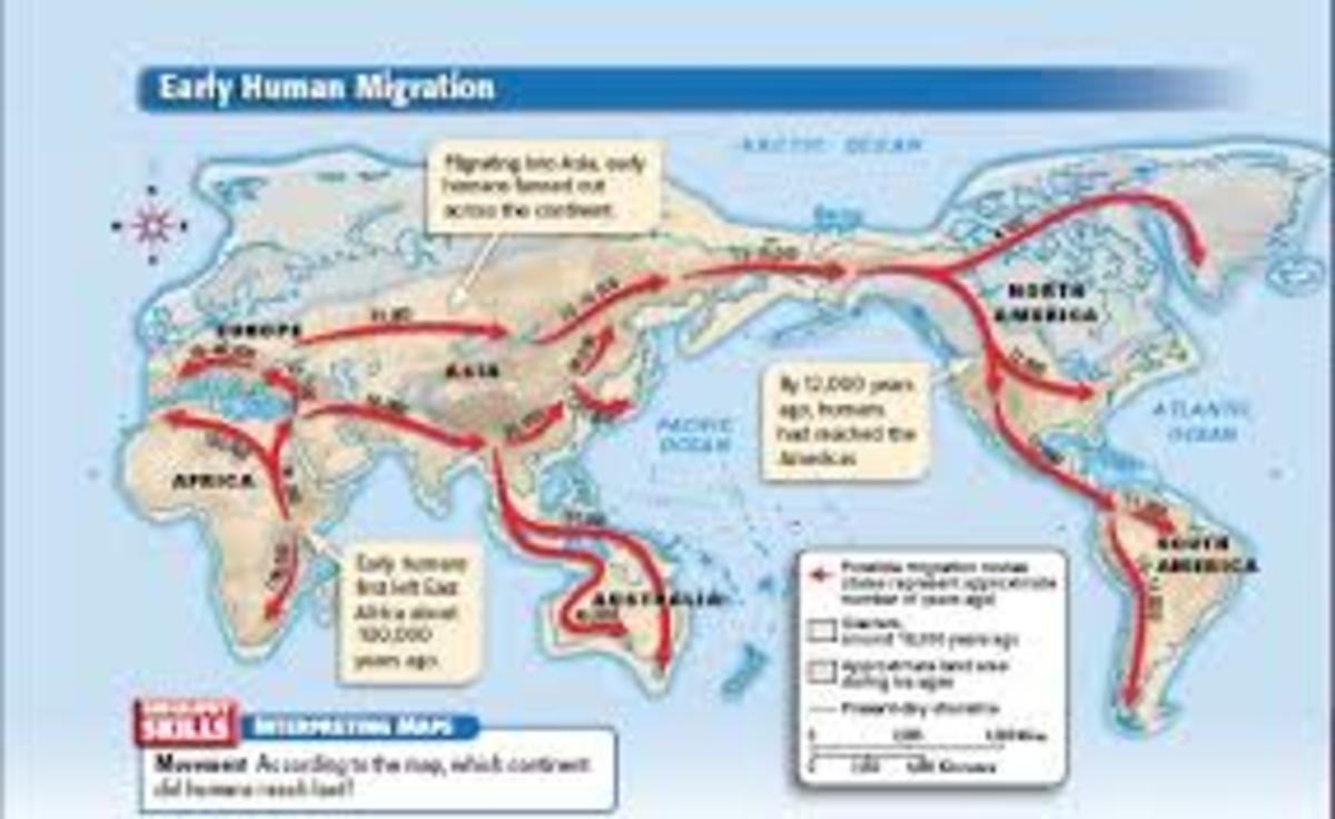 Extent of human migration