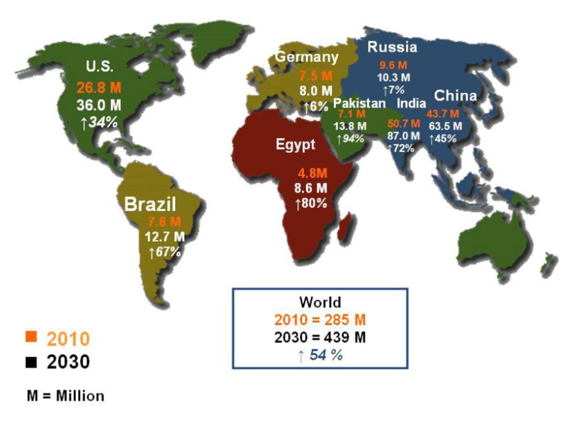 World Diabetes Map